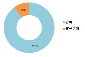 %e6%9b%b8%e7%b1%8d