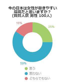 0010_graf
